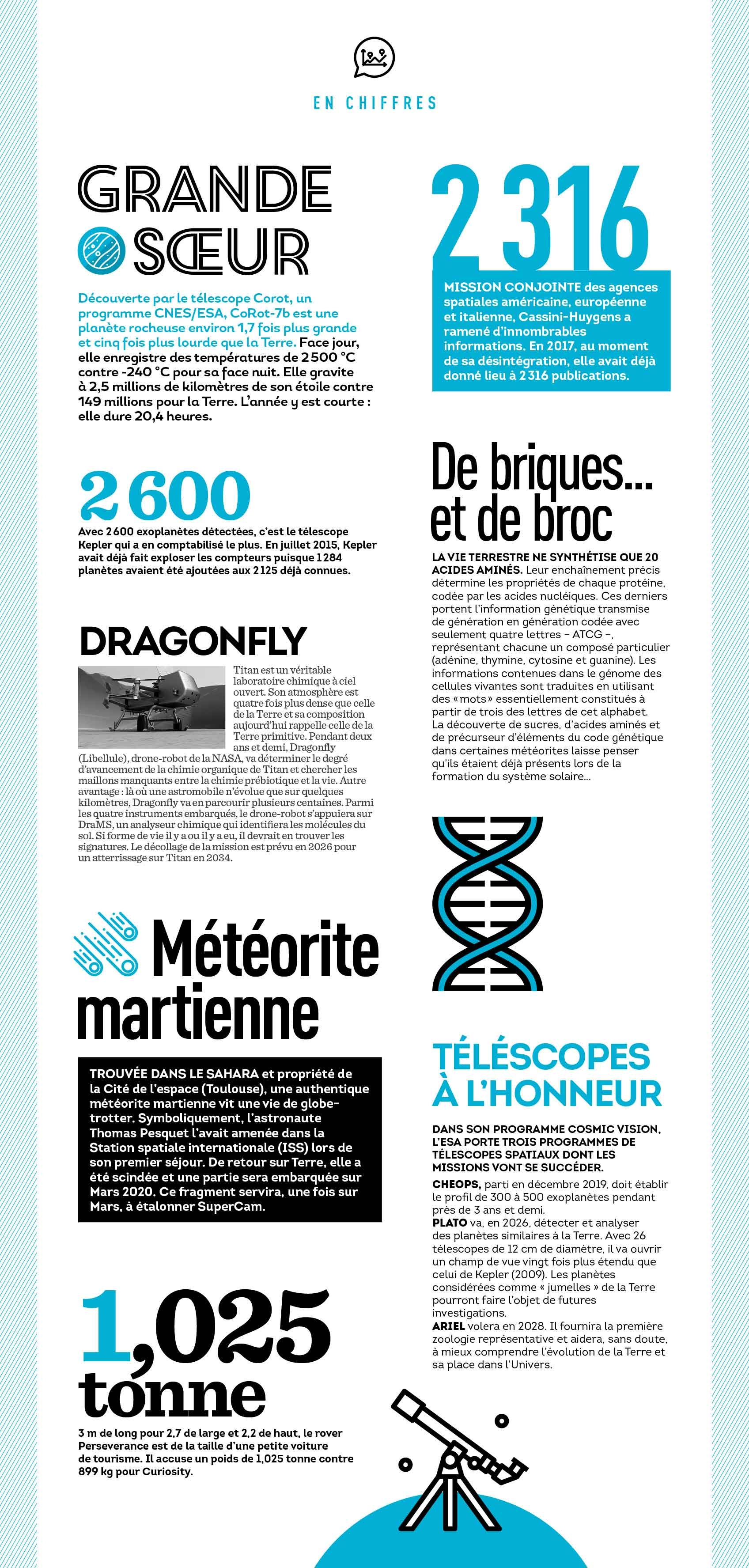 is_cnesmag_85_fr_chiffres_web.jpg