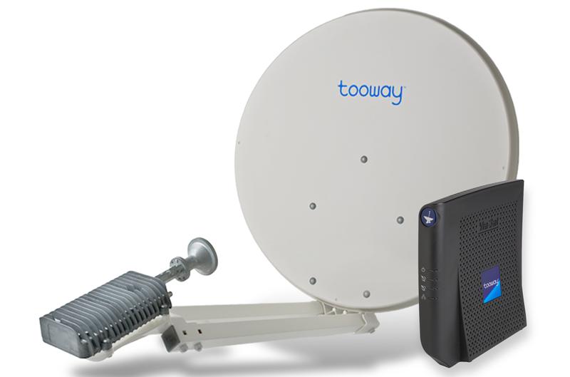 Une simple antenne parabolique suffira pour capter les signaux Internet de Ka-Sat. Crédits : Eutelsat.